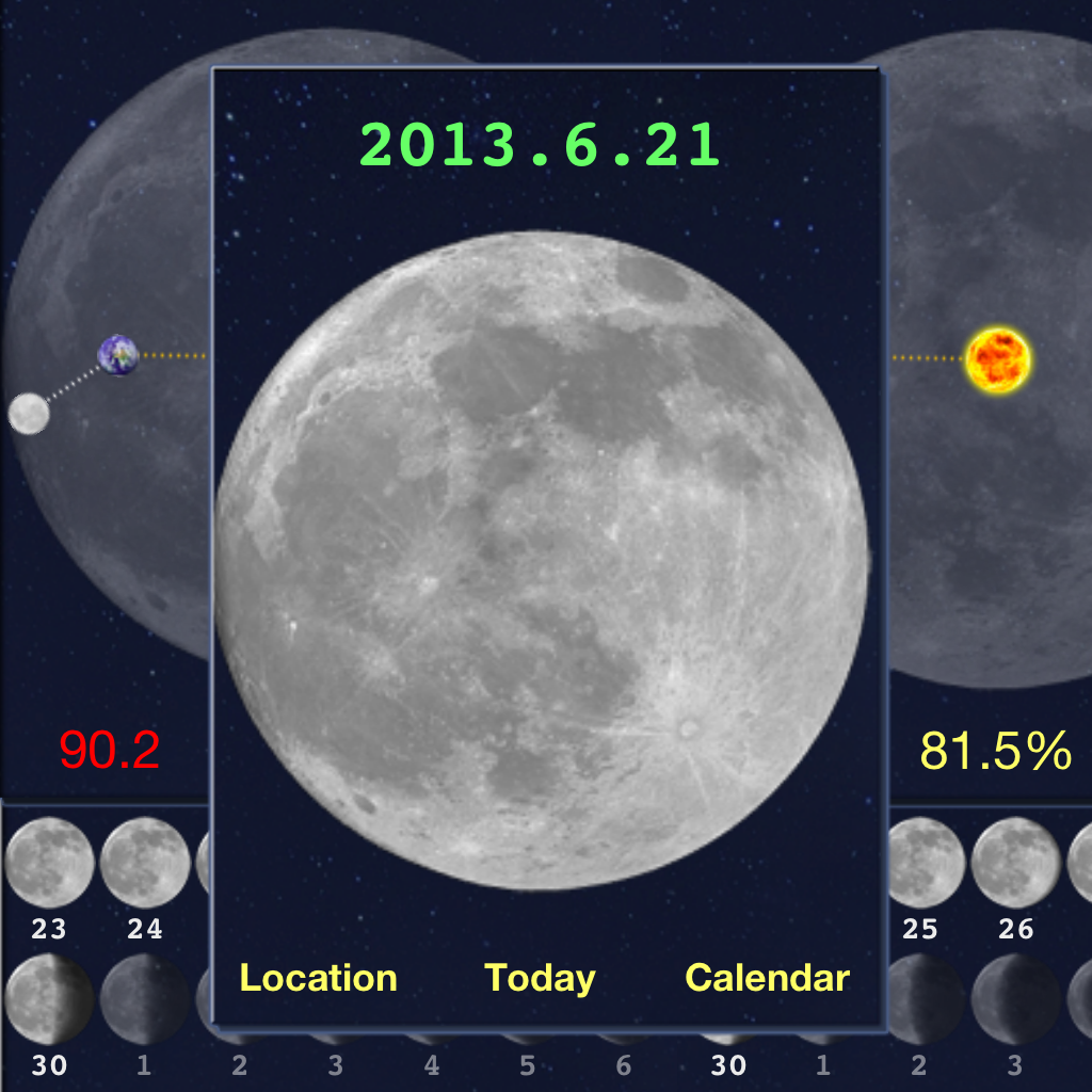 Moon Phase Images